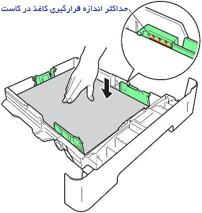 اندازه قرارگیری کاغذ در کاست دستگاه کپی و پرینتر چندکاره